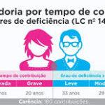 aposentadoria-invalidez-contirbuicao-150x150