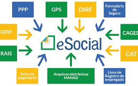 e-social-login