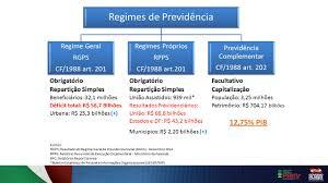 regimes-previdenciarios